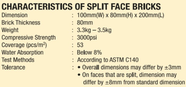 Characteristics Of Split Face Bricks