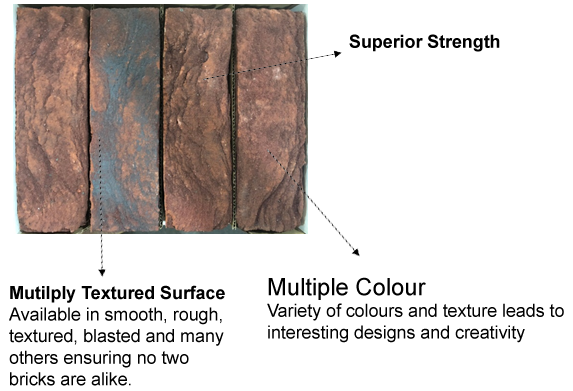 Nelissen Brickstiles